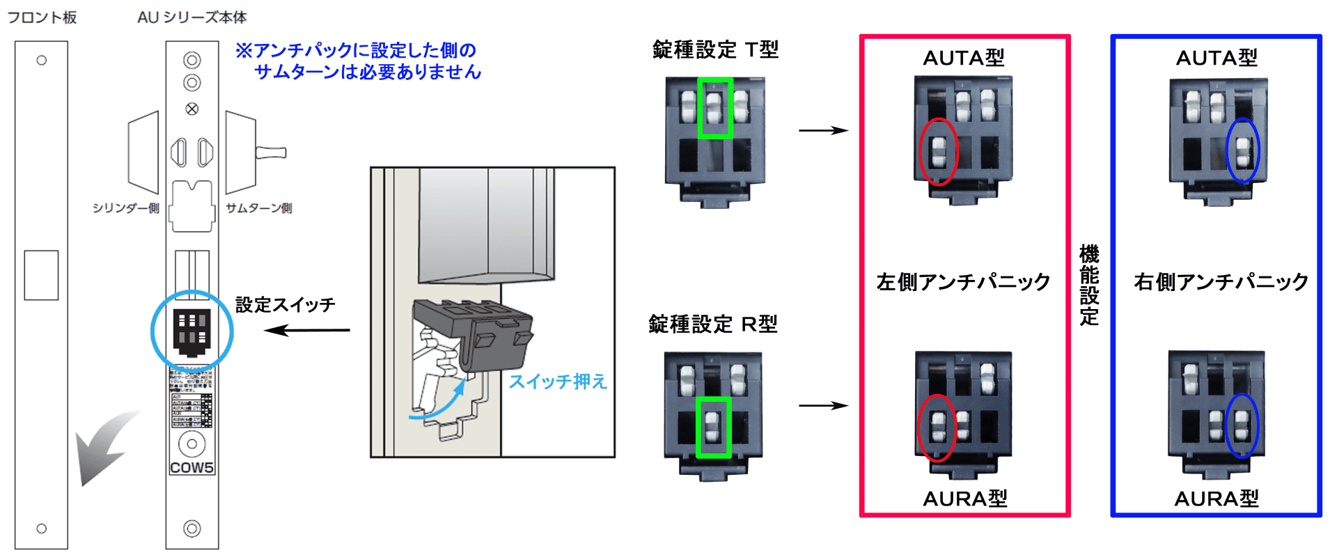 設定スイッチパターンは6種類