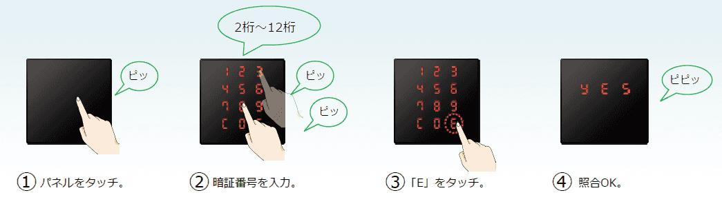 TKU-003操作イメージ