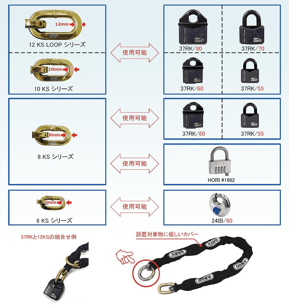 nankinjyo_chain