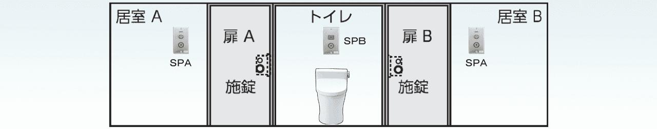 BAN-DS2C設置例1