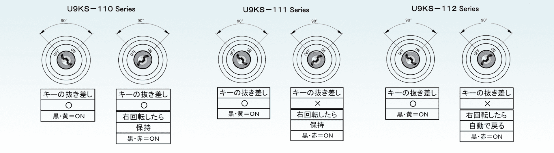 KS-110シリーズ一覧
