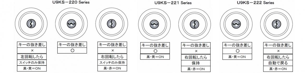 KS-220シリーズ