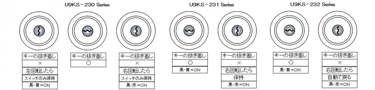 KS-230シリーズ