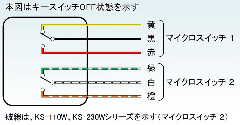 key_switch_kairo