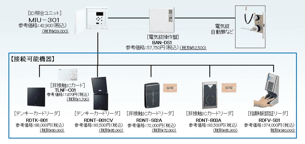 接続機器系統図