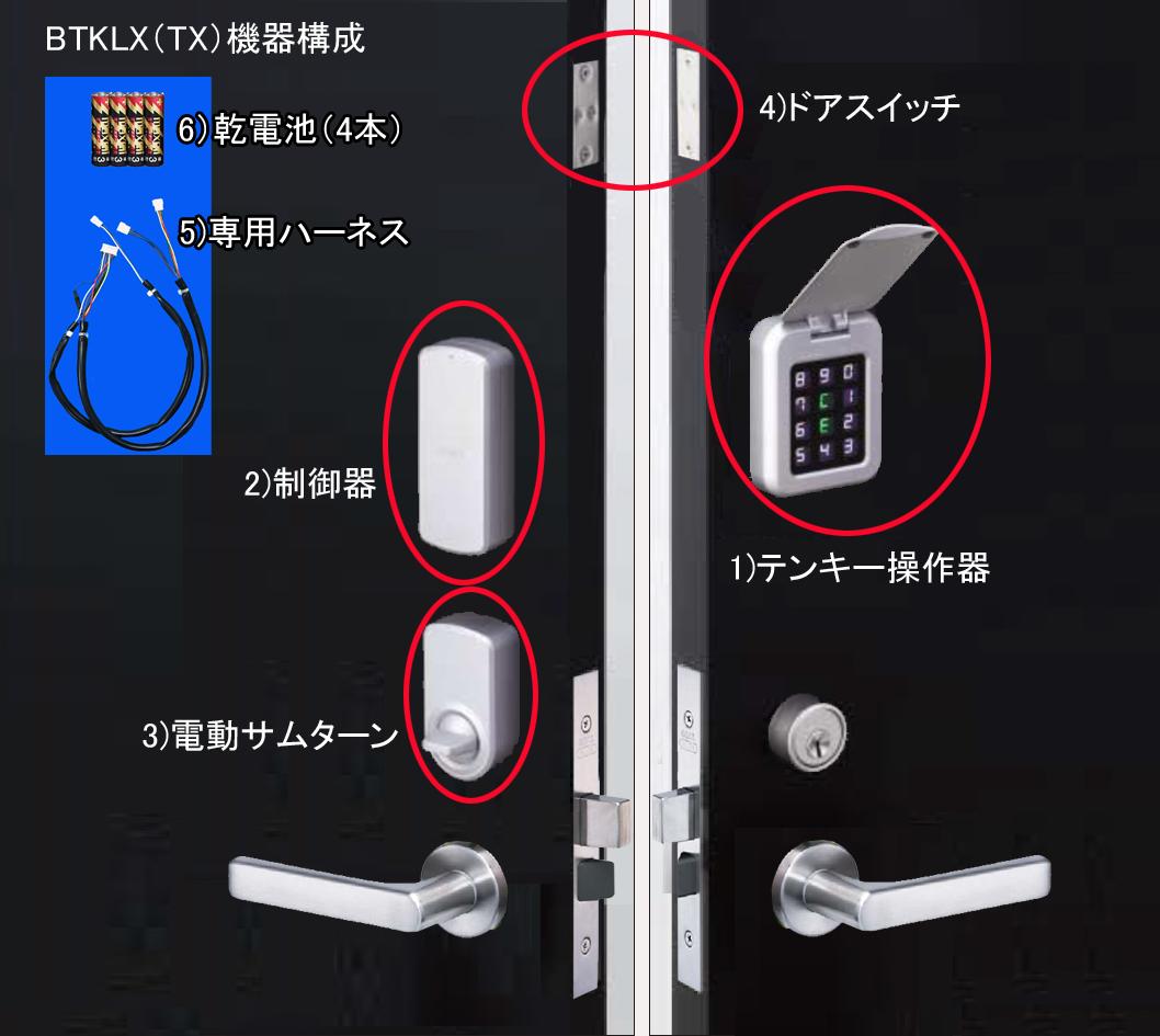 BTKLX機器構成