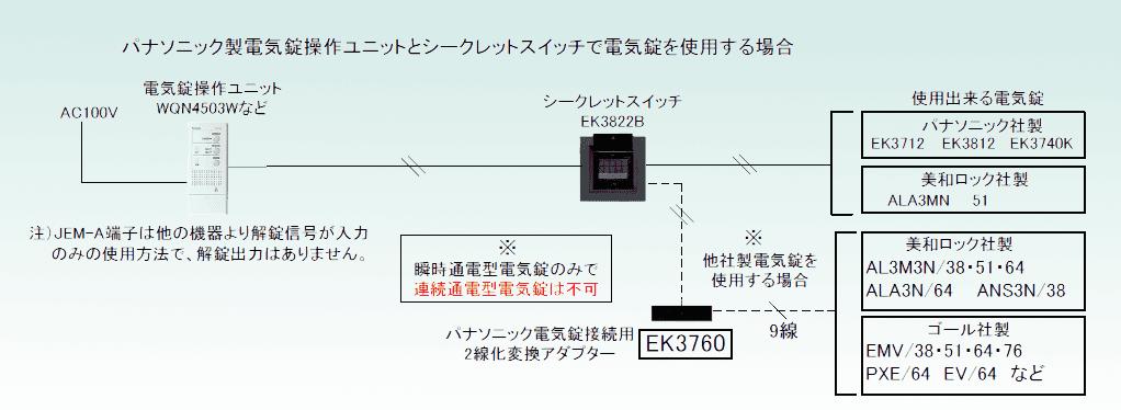 Panasonic電気錠操作器