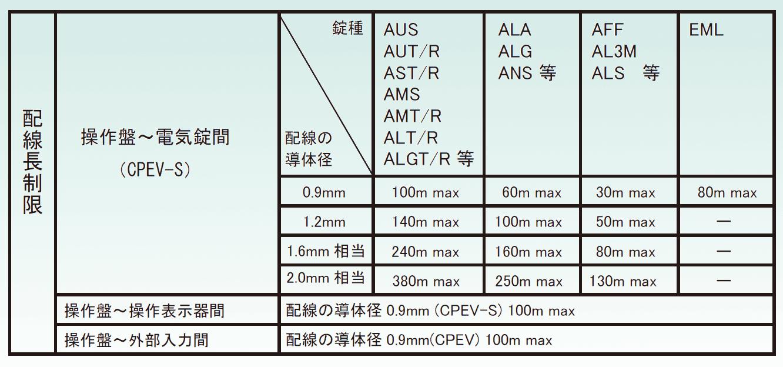 電気錠操作盤と電気錠の配線距離ASシリーズ